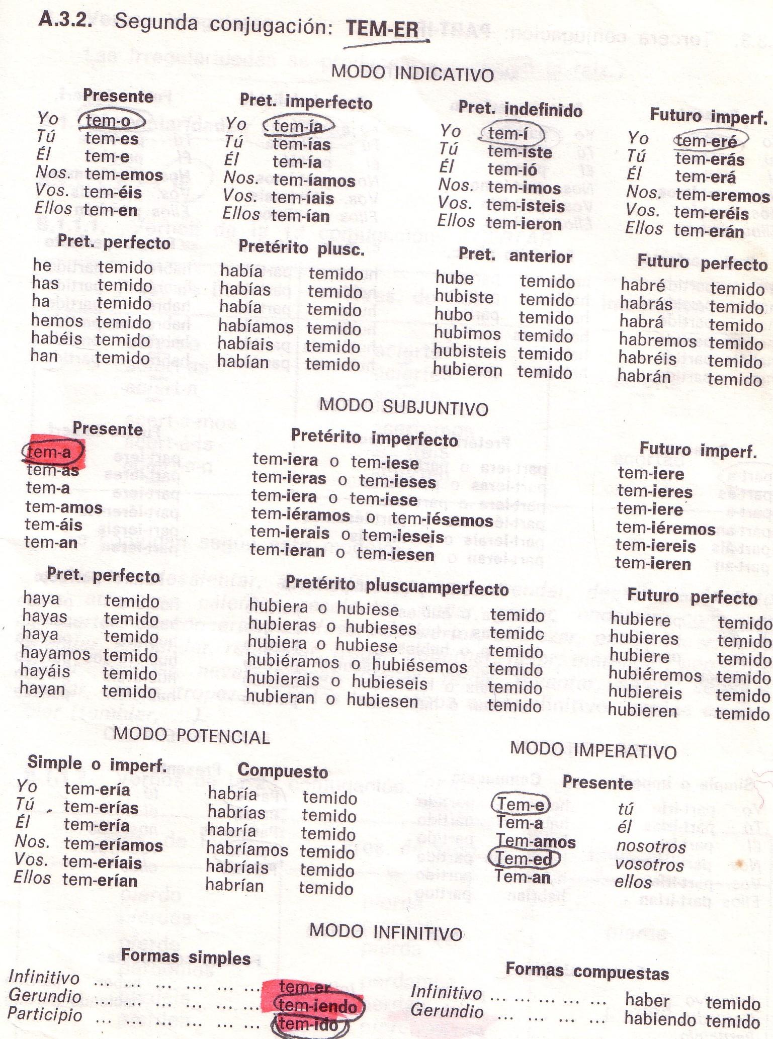 verbi irregolari spagnoli pdf